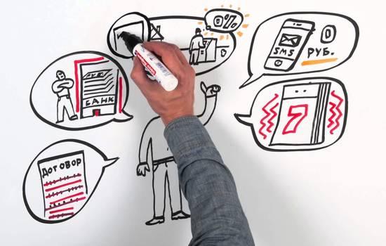 Потребительский кредит — условия, особенности, способ подачи заявки