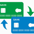 Как перевести деньги с кредитной карты