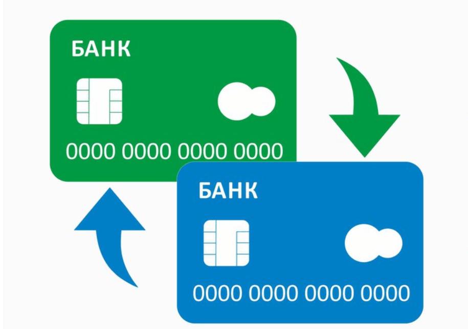 Как перевести деньги с кредитной карты. Можно ли переводить деньги с кредитки на дебетовую карточку
