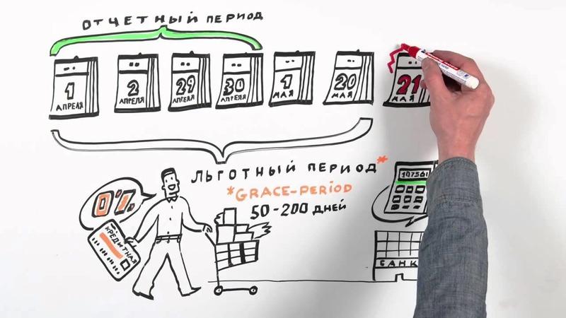 Кредитные карты с льготным периодом: ТОП-10 лучших предложений